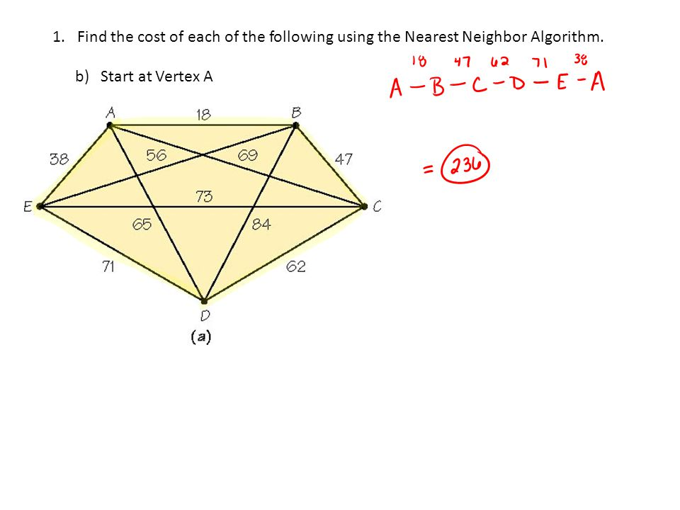 1. Find the cost of each of the following using the Nearest Neighbor Algorithm.