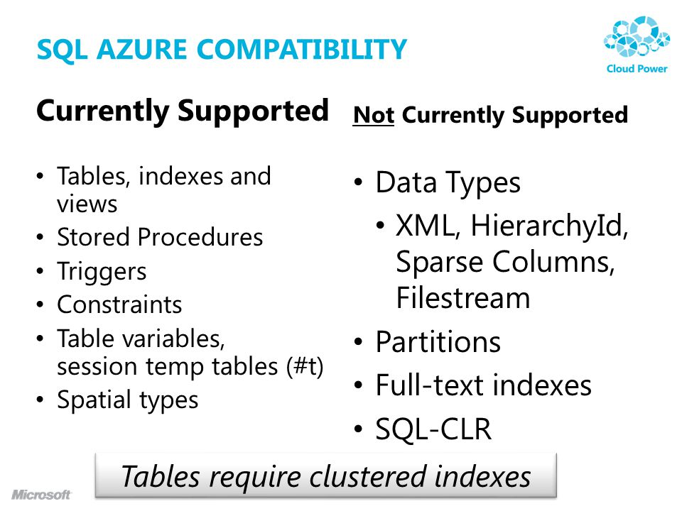 SQL AZURE COMPATIBILITY Currently Supported Tables, indexes and views Stored Procedures Triggers Constraints Table variables, session temp tables (#t)