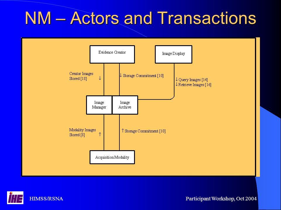 HIMSS/RSNAParticipant Workshop, Oct 2004 NM – Actors and Transactions
