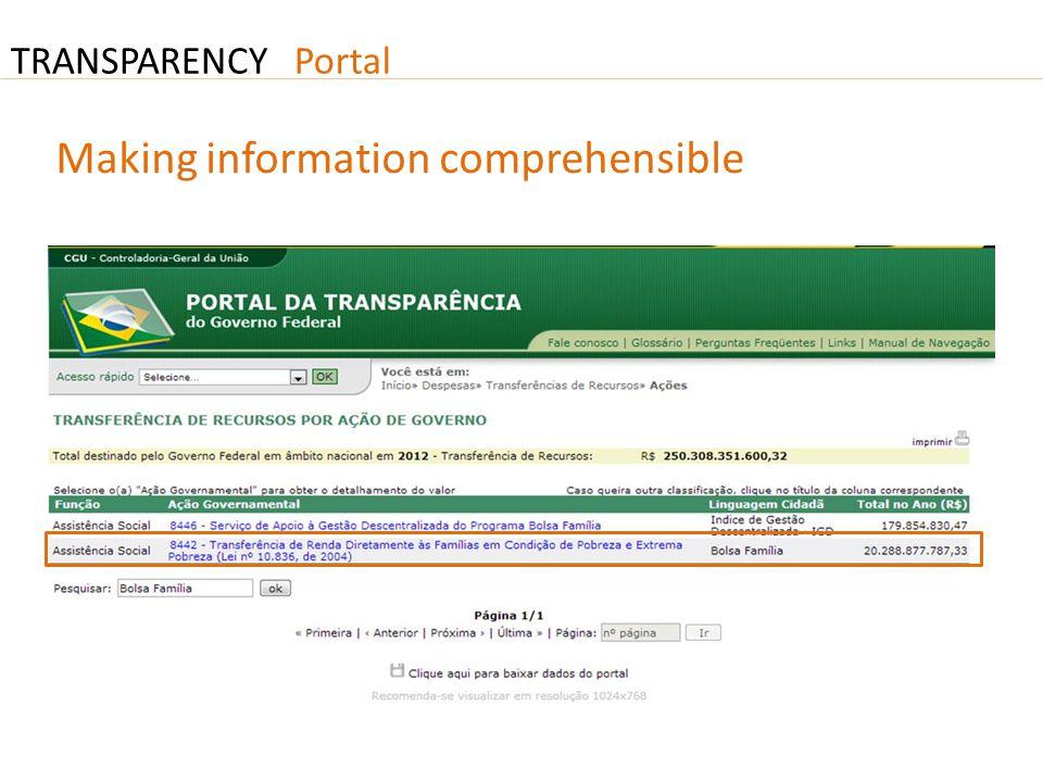 PortalTRANSPARENCY Making information comprehensible