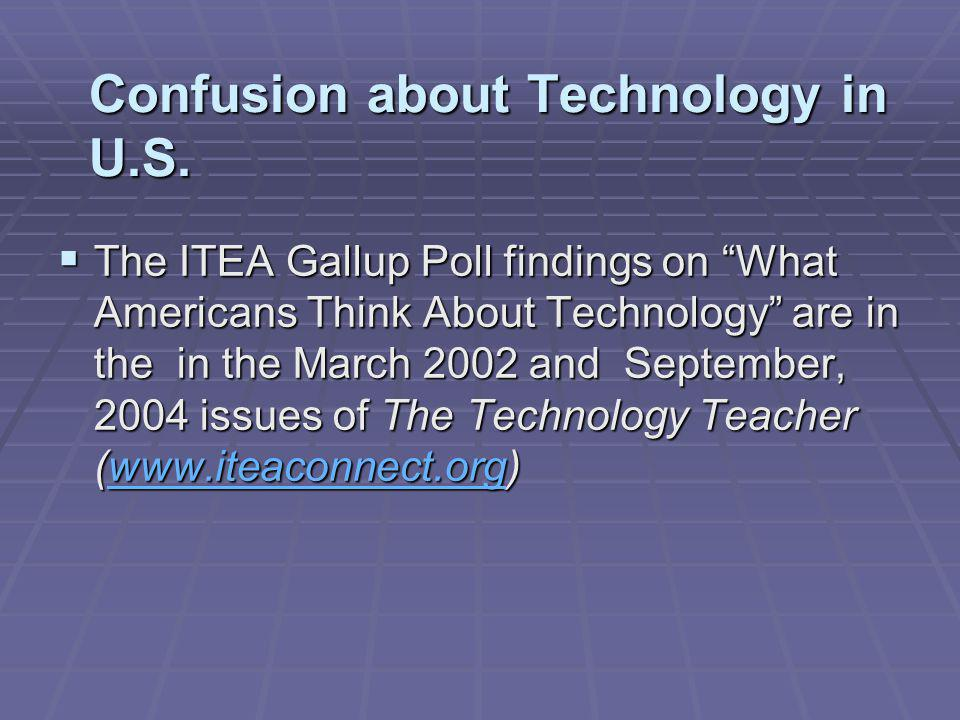 Technology is not understood  Gallup poll (ITEA)  Technology is Science  Technology is Engineering  Technology is computers  Technology is digital stuff  Technology affects people, society, the environment, history  Technology solves problems … technology creates problems