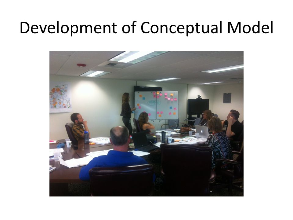 Development of Conceptual Model