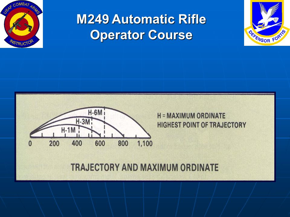 M249 Automatic Rifle Operator Course
