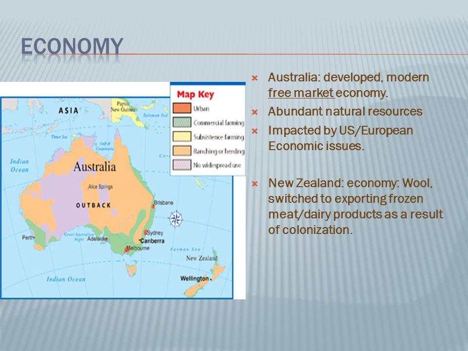  Australia: developed, modern free market economy.