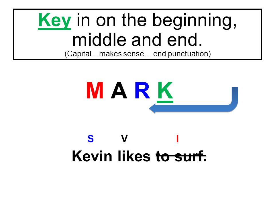 M A R K S V I Kevin likes to surf. Key in on the beginning, middle and end. (Capital…makes sense… end punctuation)