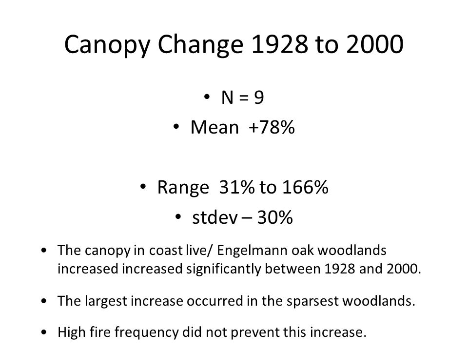 Canopy Change 1928 to 2000 N = 9 Mean +78% Range 31% to 166% stdev – 30% The canopy in coast live/ Engelmann oak woodlands increased increased significantly between 1928 and 2000.