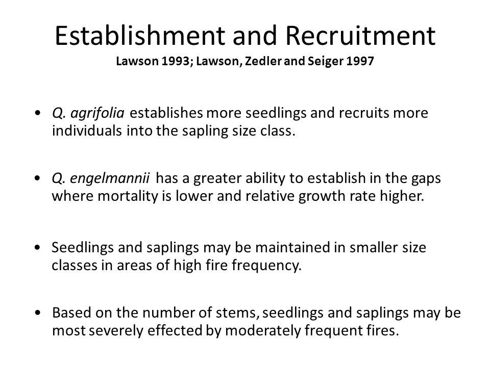 Establishment and Recruitment Lawson 1993; Lawson, Zedler and Seiger 1997 Q.