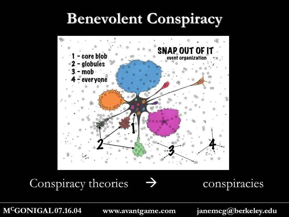 Benevolent Conspiracy M C GONIGAL 07.16.04 www.avantgame.com janemcg@berkeley.edu Conspiracy theories  conspiracies