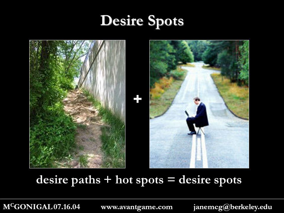 Desire Spots M C GONIGAL 07.16.04 www.avantgame.com janemcg@berkeley.edu desire paths + hot spots = desire spots +