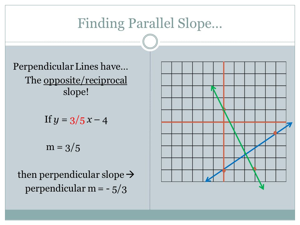Finding Parallel Slope… Perpendicular Lines have… The opposite/reciprocal slope! If y = 3/5 x – 4 m = 3/5 then perpendicular slope  perpendicular m =