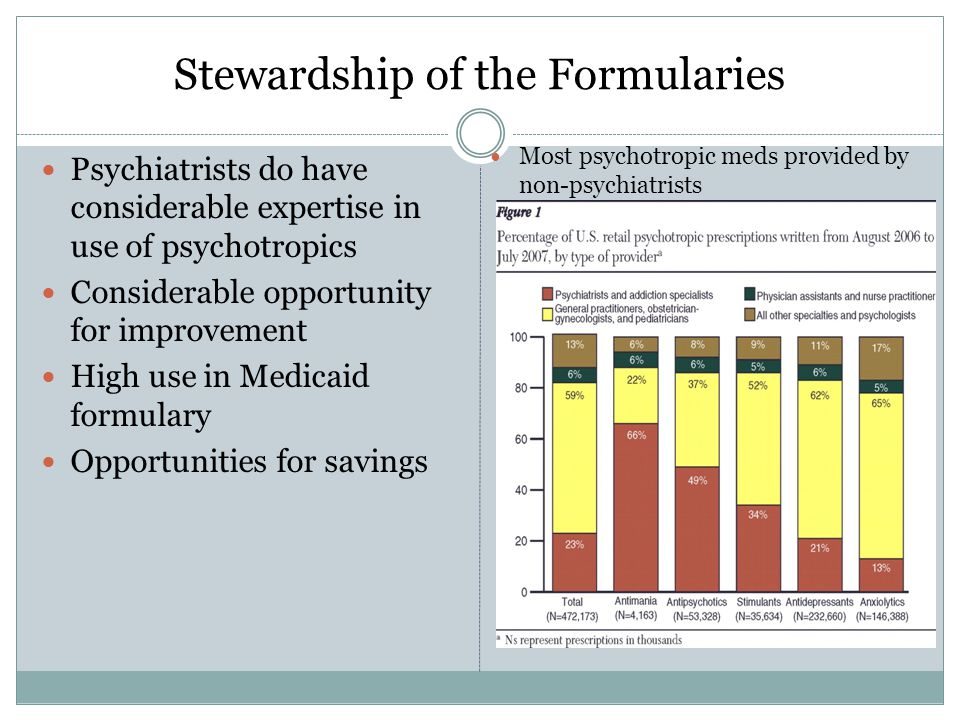 Psychiatrists do have considerable expertise in use of psychotropics Considerable opportunity for improvement High use in Medicaid formulary Opportunities for savings Most psychotropic meds provided by non-psychiatrists Stewardship of the Formularies