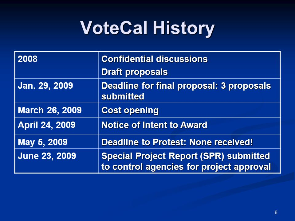 6 VoteCal History 2008 Confidential discussions Draft proposals Jan.