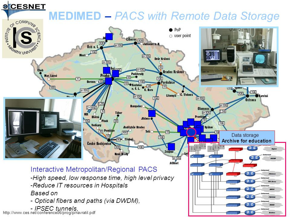 MEDIMED – PACS with Remote Data Storage http://www.ces.net/conference06/prog/p/navratil.pdf Data storage Archive for education Interactive Metropolitan/Regional PACS -High speed, low response time, high level privacy -Reduce IT resources in Hospitals Based on - Optical fibers and paths (via DWDM), - IPSEC tunnels,