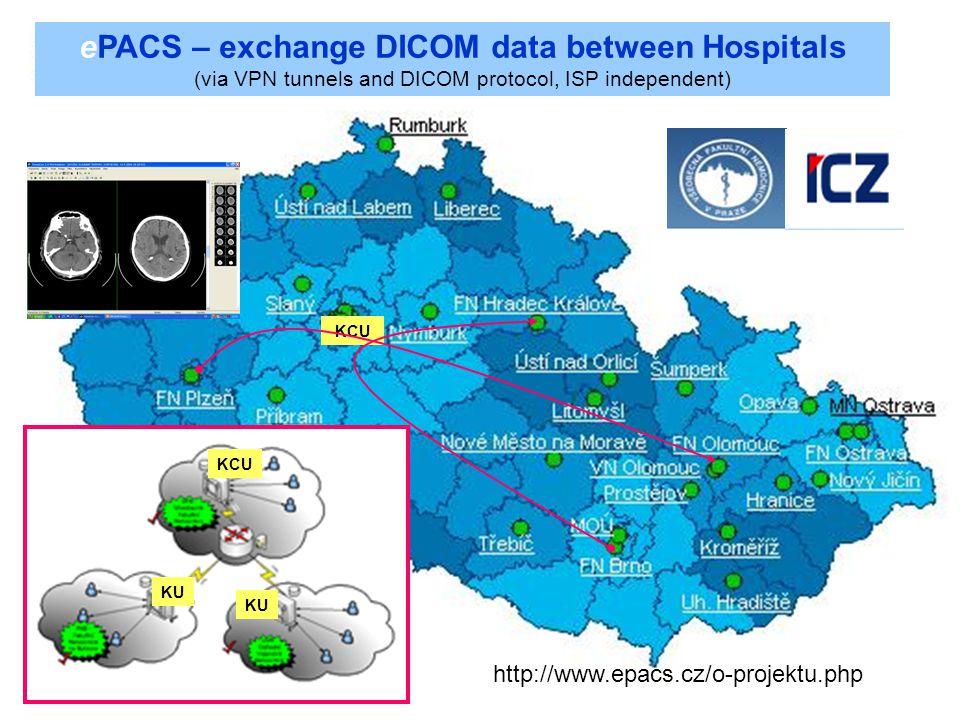ePACS – exchange DICOM data between Hospitals (via VPN tunnels and DICOM protocol, ISP independent) KCU KU KCU http://www.epacs.cz/o-projektu.php