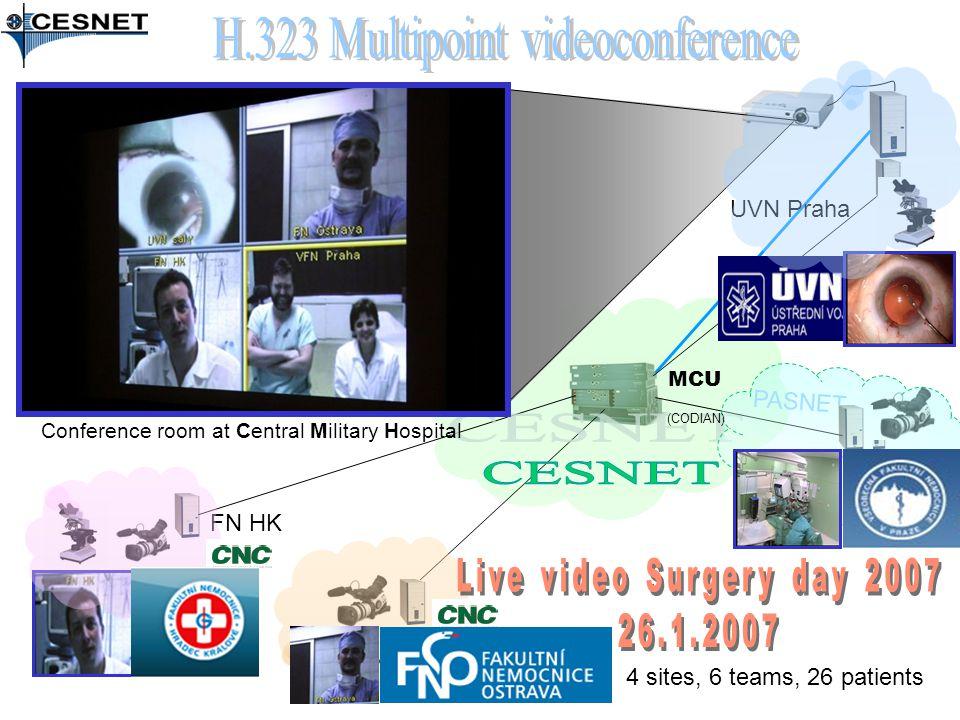 VFN Praha FN HK FN Ostrava MCU PASNET 4 sites, 6 teams, 26 patients Conference room at Central Military Hospital UVN Praha (CODIAN)