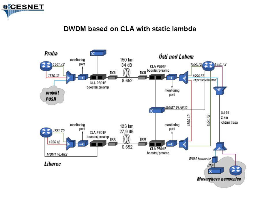 DWDM based on CLA with static lambda