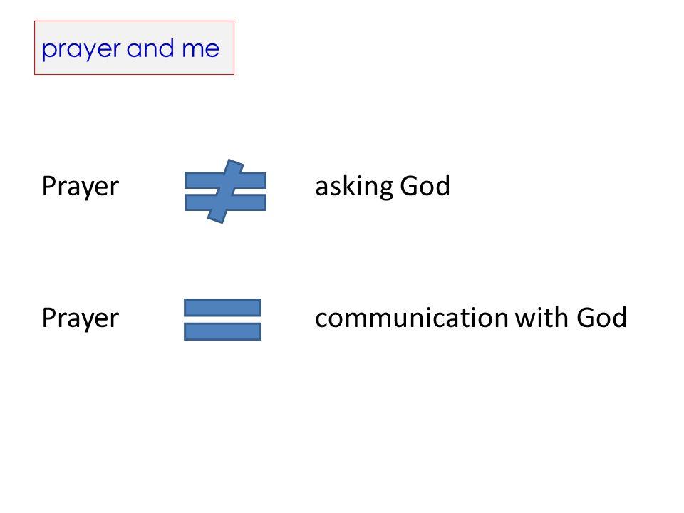 Prayer asking God Prayercommunication with God