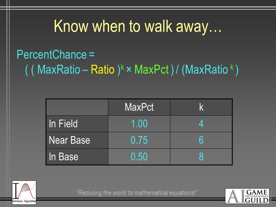 """Reducing the world to mathematical equations!"" Know when to walk away… PercentChance = ( ( MaxRatio – Ratio ) k × MaxPct ) / (MaxRatio k ) MaxPctk In"