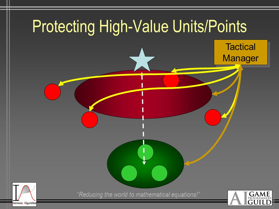 Reducing the world to mathematical equations! Protecting High-Value Units/Points Tactical Manager