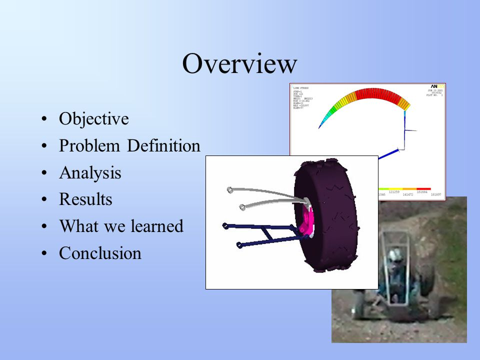 Overview Objective Problem Definition Analysis Results What we learned Conclusion