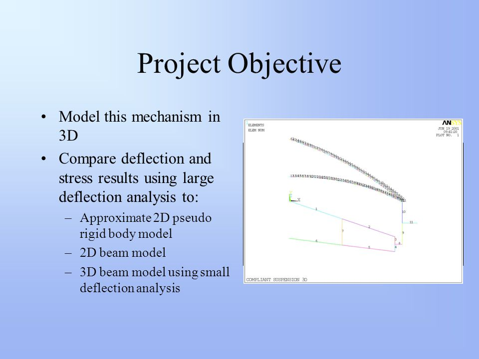 Project Objective Model this mechanism in 3D Compare deflection and stress results using large deflection analysis to: –Approximate 2D pseudo rigid body model –2D beam model –3D beam model using small deflection analysis