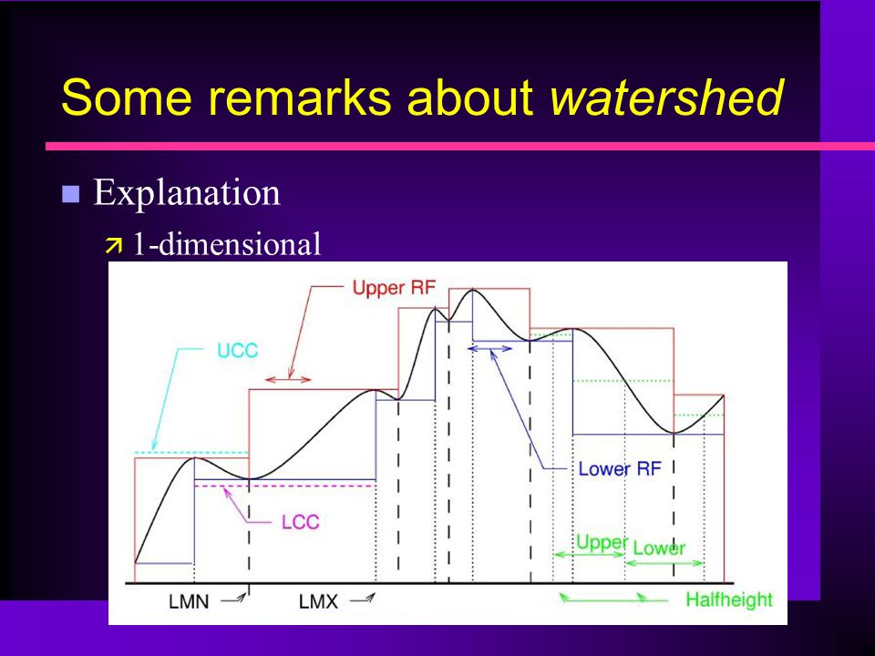 Some remarks about watershed n Explanation ä 1-dimensional