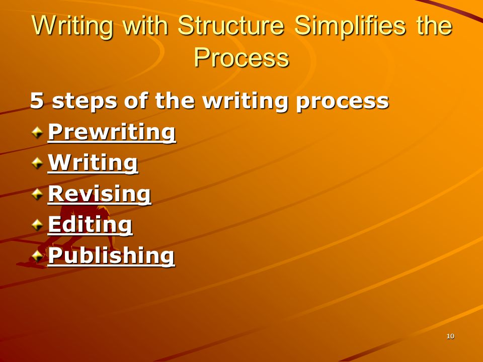 10 Writing with Structure Simplifies the Process 5 steps of the writing process PrewritingWritingRevisingEditingPublishing