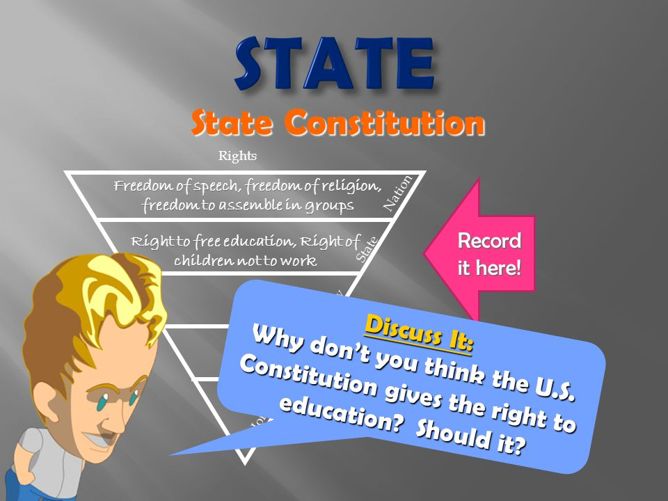 STATE State constitutions usually repeat many of the rights listed in the U.S.