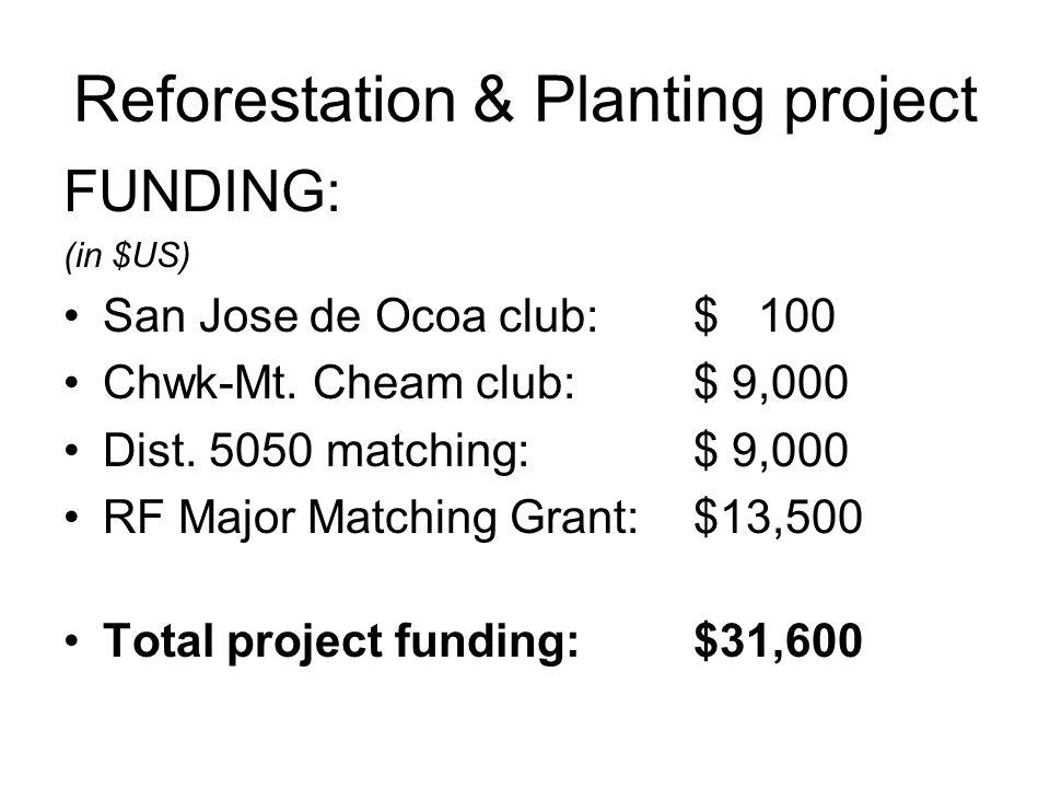 Reforestation & Planting project FUNDING: (in $US) San Jose de Ocoa club:$ 100 Chwk-Mt.