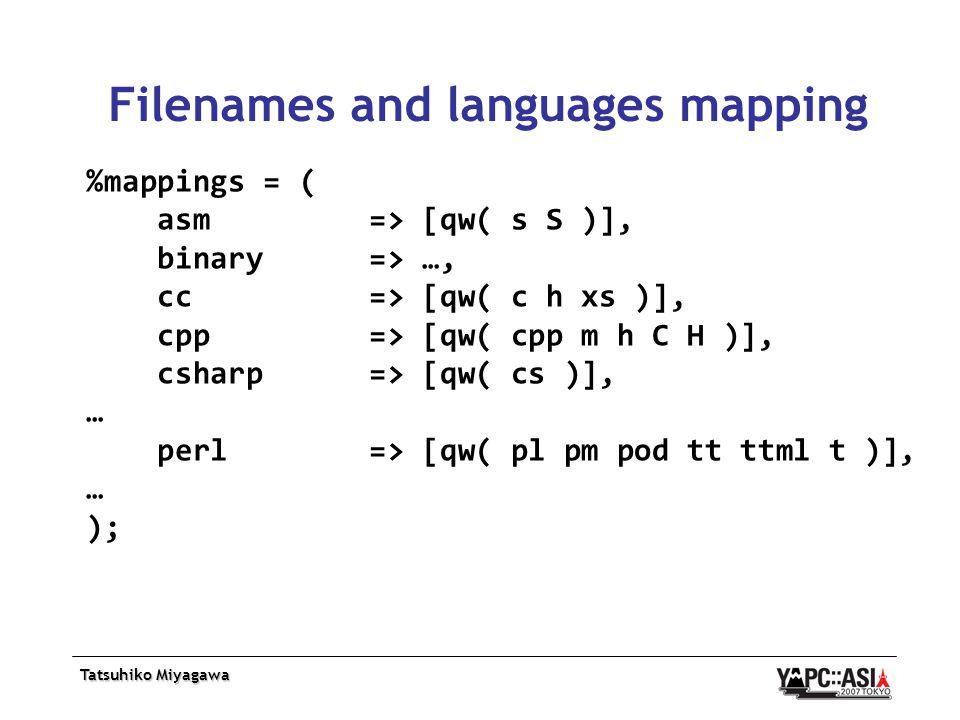 Tatsuhiko Miyagawa Filenames and languages mapping %mappings = ( asm => [qw( s S )], binary => …, cc => [qw( c h xs )], cpp => [qw( cpp m h C H )], csharp => [qw( cs )], … perl => [qw( pl pm pod tt ttml t )], … );