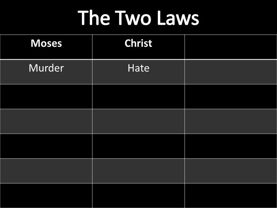 MosesChrist MurderHate