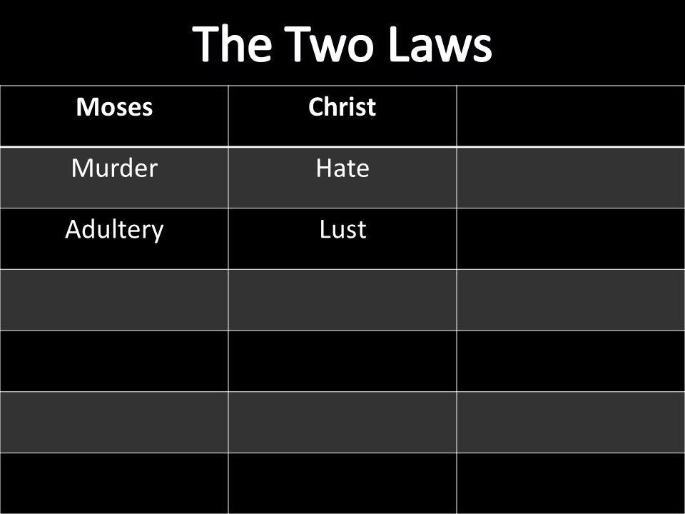 MosesChrist MurderHate AdulteryLust