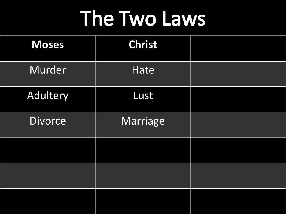 MosesChrist MurderHate AdulteryLust DivorceMarriage
