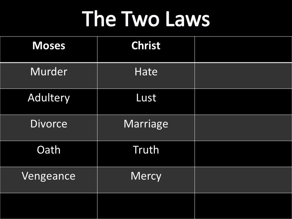 MosesChrist MurderHate AdulteryLust DivorceMarriage OathTruth VengeanceMercy