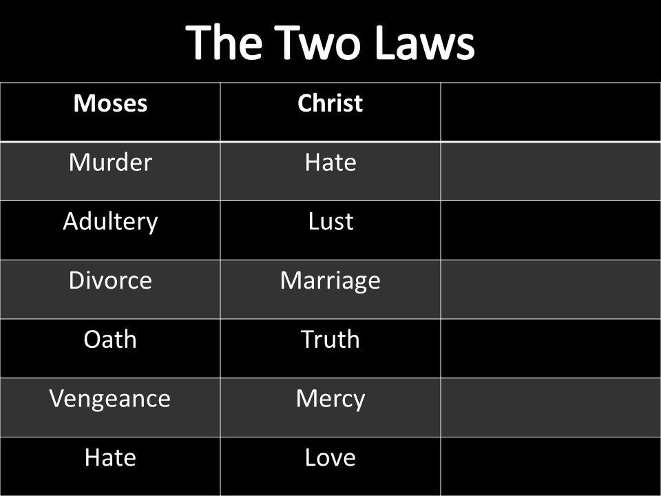 MosesChrist MurderHate AdulteryLust DivorceMarriage OathTruth VengeanceMercy HateLove