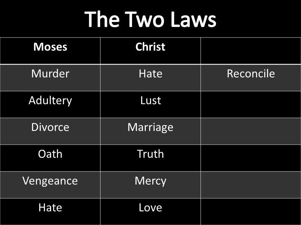 MosesChrist MurderHateReconcile AdulteryLust DivorceMarriage OathTruth VengeanceMercy HateLove