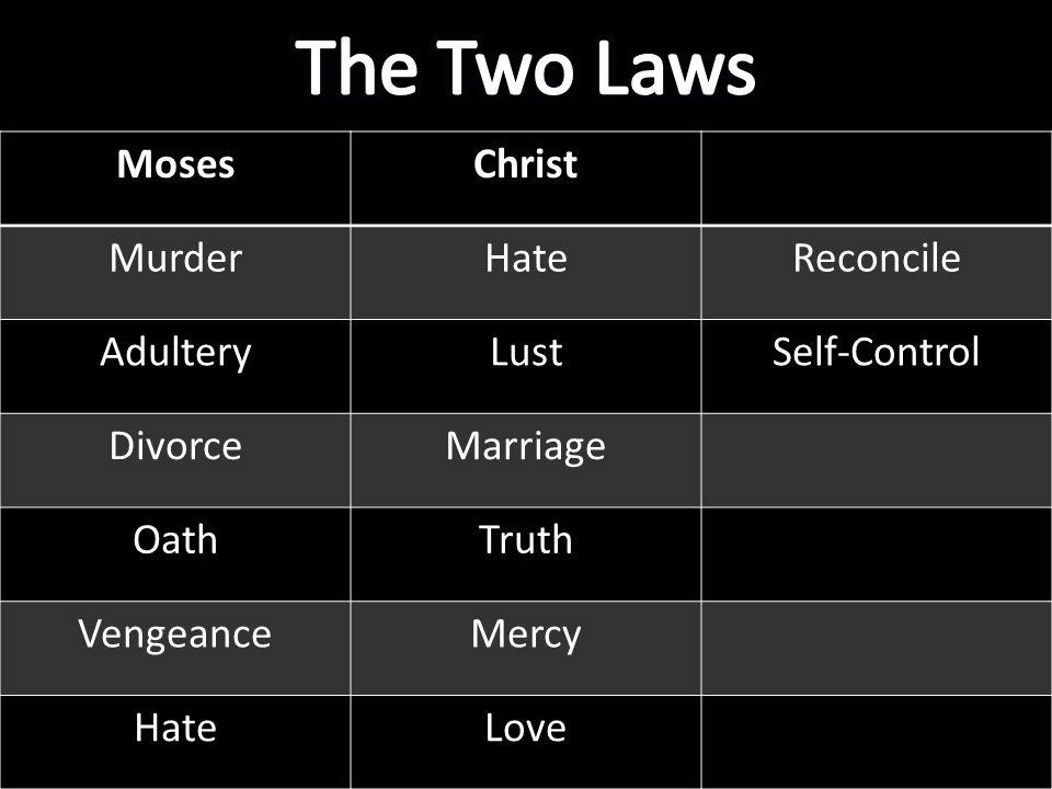 MosesChrist MurderHateReconcile AdulteryLustSelf-Control DivorceMarriage OathTruth VengeanceMercy HateLove
