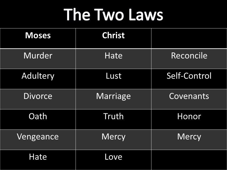 MosesChrist MurderHateReconcile AdulteryLustSelf-Control DivorceMarriageCovenants OathTruthHonor VengeanceMercy HateLove