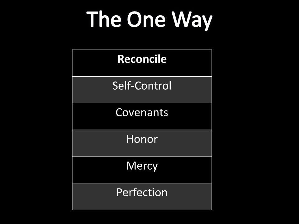 Reconcile Self-Control Covenants Honor Mercy Perfection