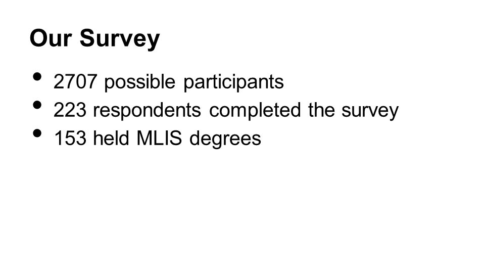 Our Survey 2707 possible participants 223 respondents completed the survey 153 held MLIS degrees