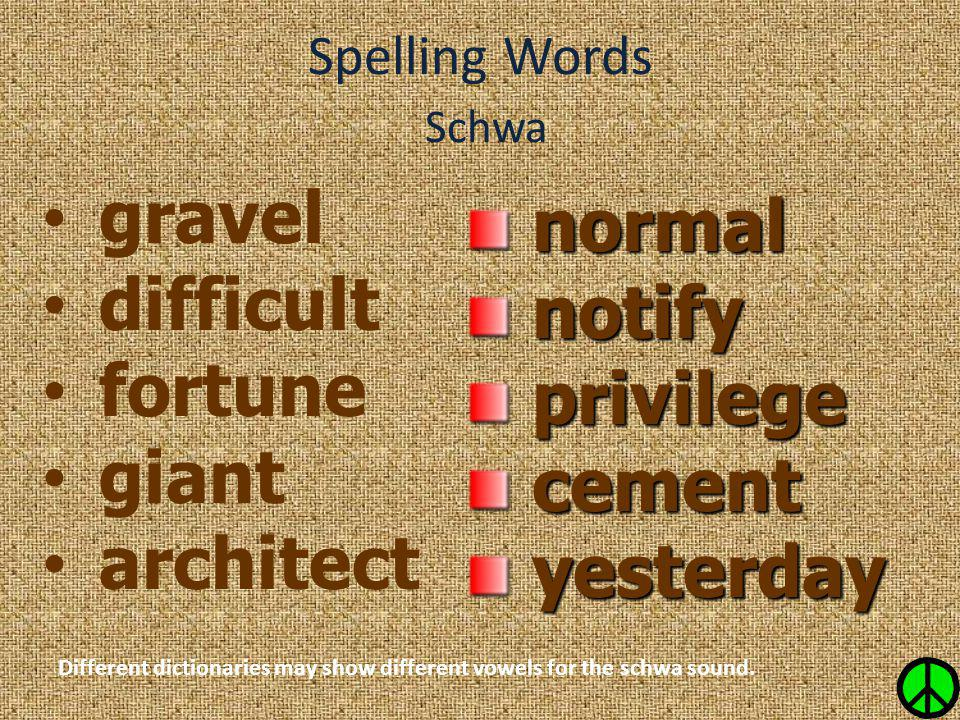 Spelling Words Schwa gravel difficult fortune giant architect normal normal notify notify privilege privilege cement cement yesterday yesterday Differ