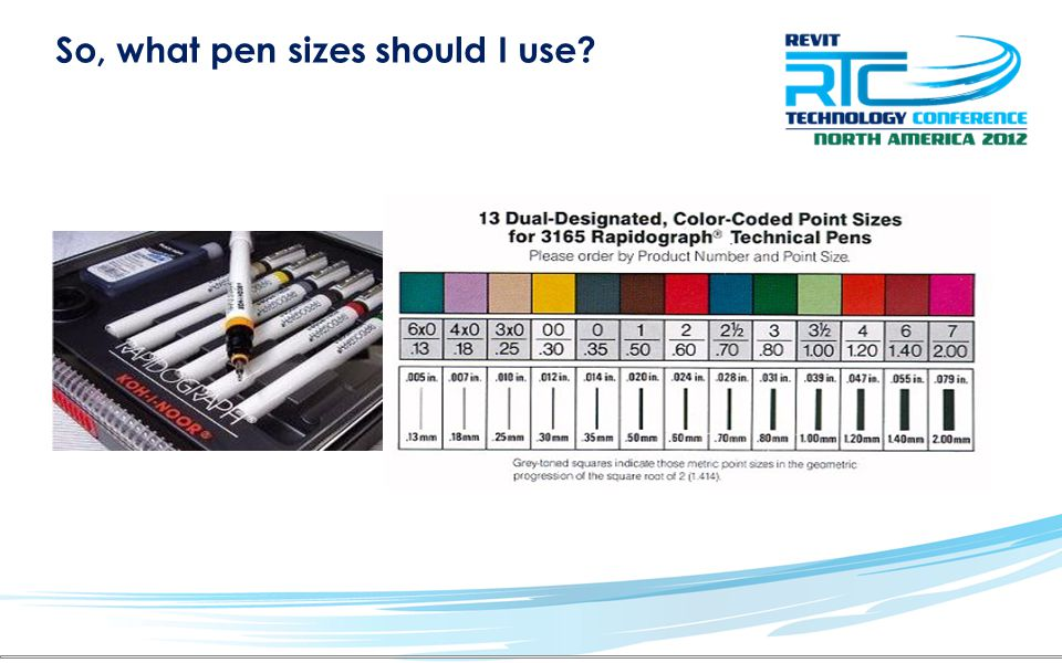 So, what pen sizes should I use