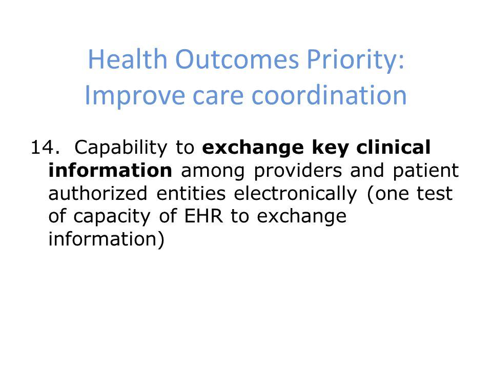Health Outcomes Priority: Improve care coordination 14.
