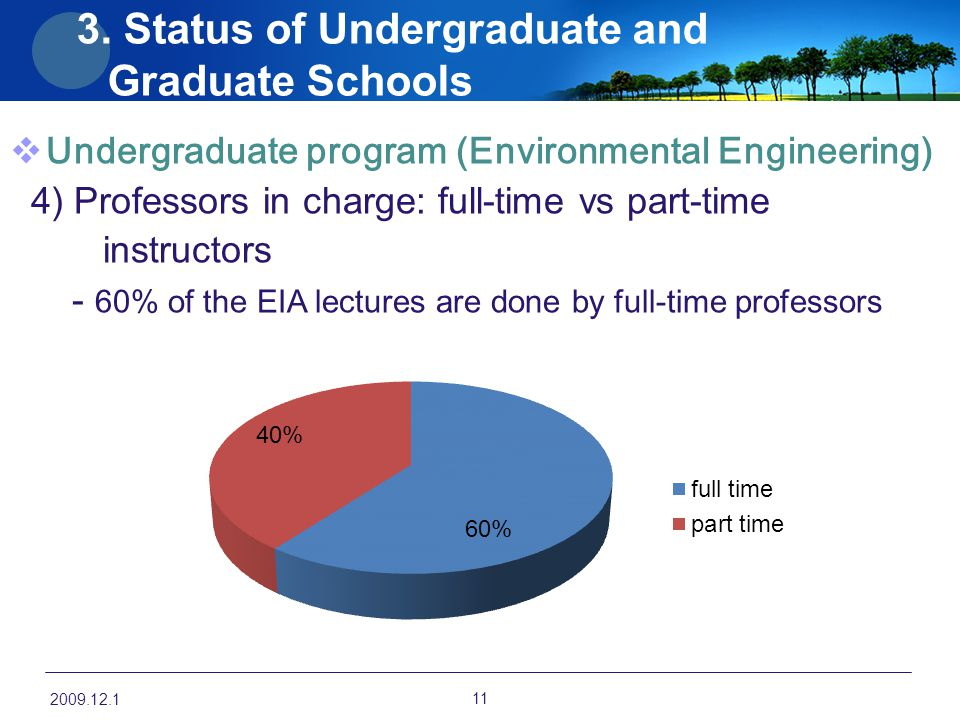  Undergraduate program (Environmental Engineering) 4) Professors in charge: full-time vs part-time instructors - 60% of the EIA lectures are done by
