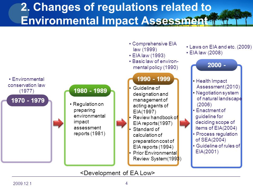 2. Changes of regulations related to Environmental Impact Assessment 1980 - 1989 1990 - 1999 2000 - 1970 - 1979 Environmental conservation law (1977)