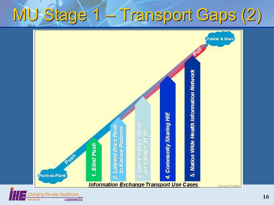 MU Stage 1 – Transport Gaps (2) 16