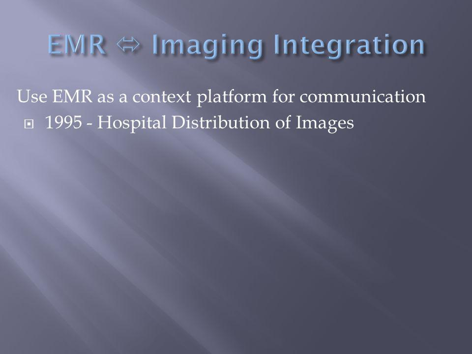 Use EMR as a context platform for communication  1995 - Hospital Distribution of Images