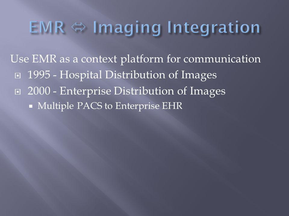 Use EMR as a context platform for communication  1995 - Hospital Distribution of Images  2000 - Enterprise Distribution of Images  Multiple PACS to