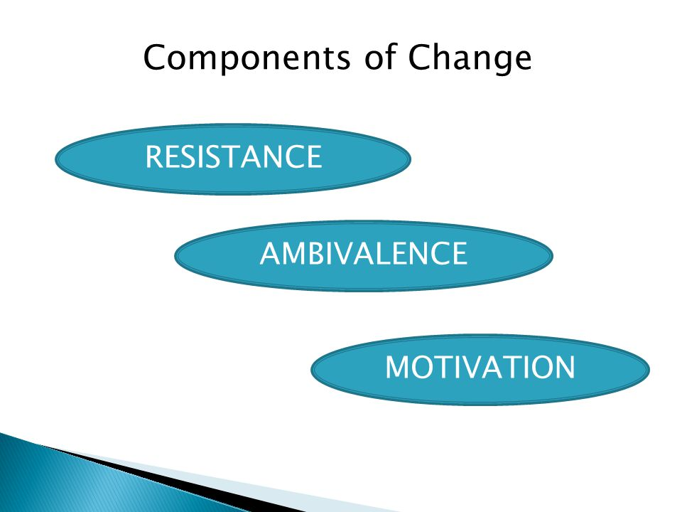 AMBIVALENCE RESISTANCE MOTIVATION Components of Change