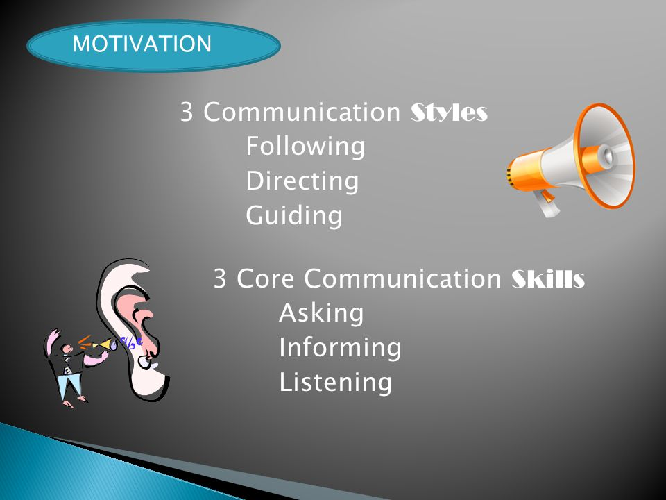3 Communication Styles Following Directing Guiding 3 Core Communication Skills Asking Informing Listening MOTIVATION
